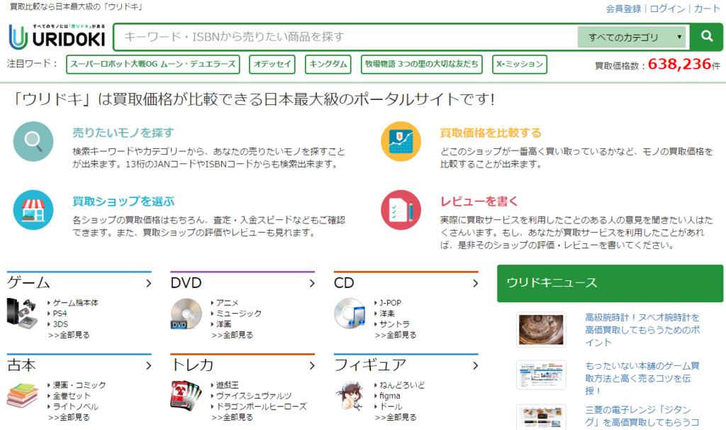 f:id:keizokuma:20160708230626p:plain