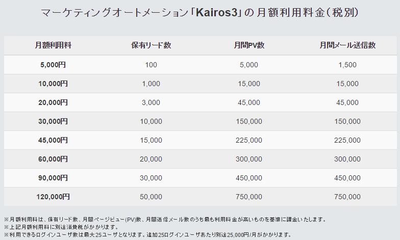 f:id:keizokuma:20160712103848p:plain