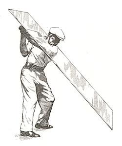 ザ・ゴルフィングマシーン ストローク 「3つの必須事項」その3 ストレートプレーンライン