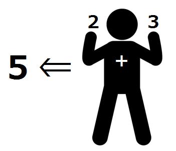 f:id:kemboorg:20140308154723p:plain