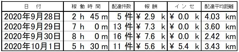 f:id:kemi045:20201003110749j:plain