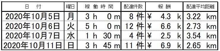 f:id:kemi045:20201017142054j:plain