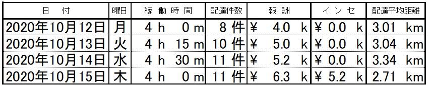 f:id:kemi045:20201019152001j:plain