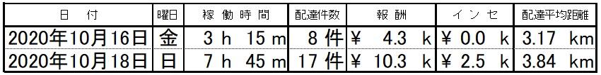 f:id:kemi045:20201019202325j:plain