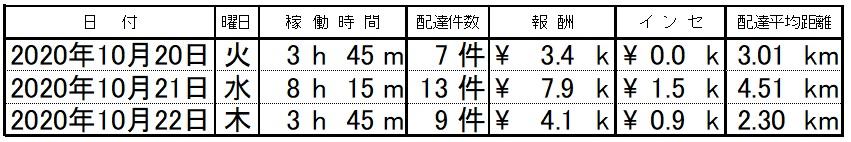 f:id:kemi045:20201023184054j:plain