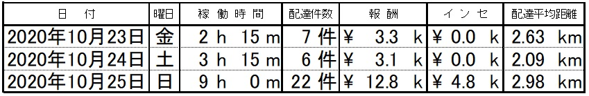 f:id:kemi045:20201103002352j:plain