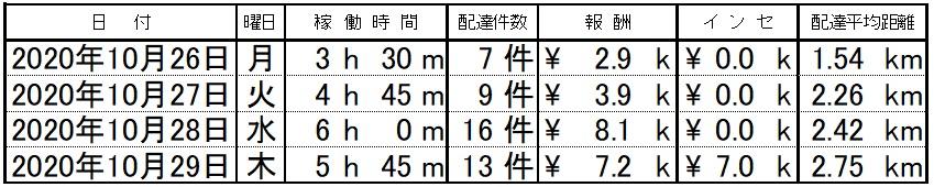 f:id:kemi045:20201103003052j:plain