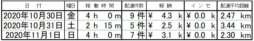 f:id:kemi045:20201108001928j:plain