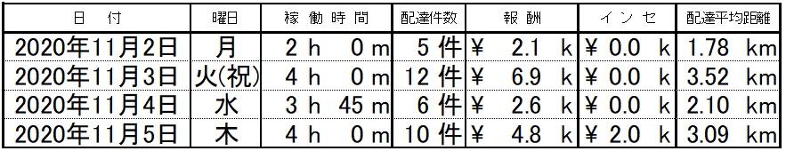 f:id:kemi045:20201108002224j:plain