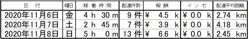 f:id:kemi045:20201113174011j:plain