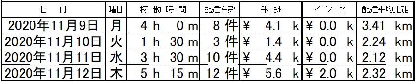 f:id:kemi045:20201113174232j:plain
