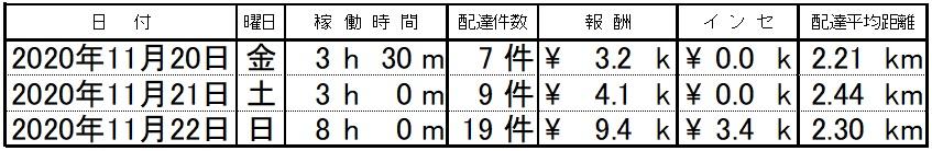 f:id:kemi045:20201127161608j:plain