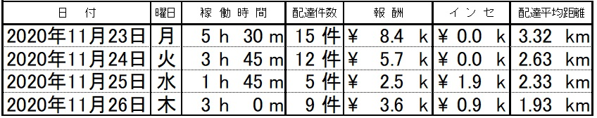 f:id:kemi045:20201127161751j:plain