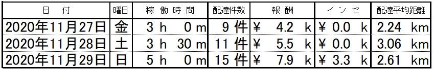 f:id:kemi045:20201203233519j:plain