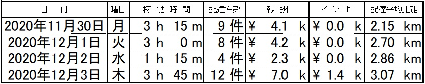 f:id:kemi045:20201203233715j:plain