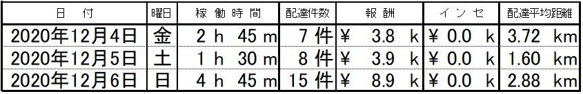 f:id:kemi045:20201211231725j:plain