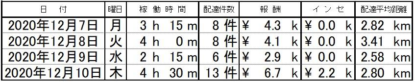 f:id:kemi045:20201211231900j:plain