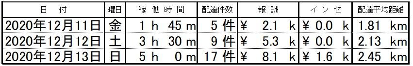 f:id:kemi045:20201217235637j:plain