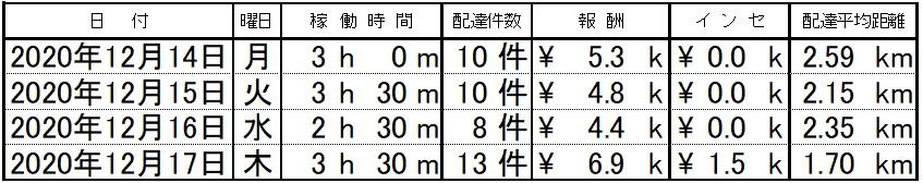 f:id:kemi045:20201217235803j:plain