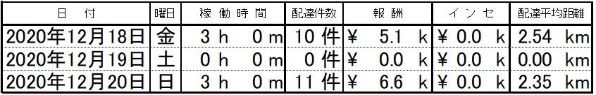f:id:kemi045:20201226174420j:plain