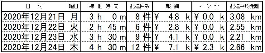 f:id:kemi045:20201226174559j:plain