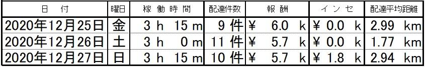 f:id:kemi045:20210103184845j:plain