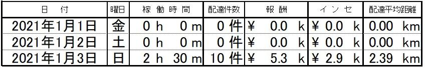 f:id:kemi045:20210107214341j:plain