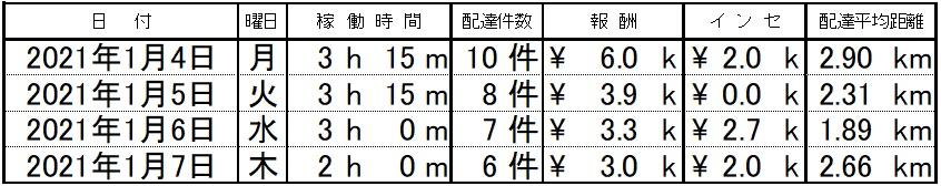 f:id:kemi045:20210107214507j:plain