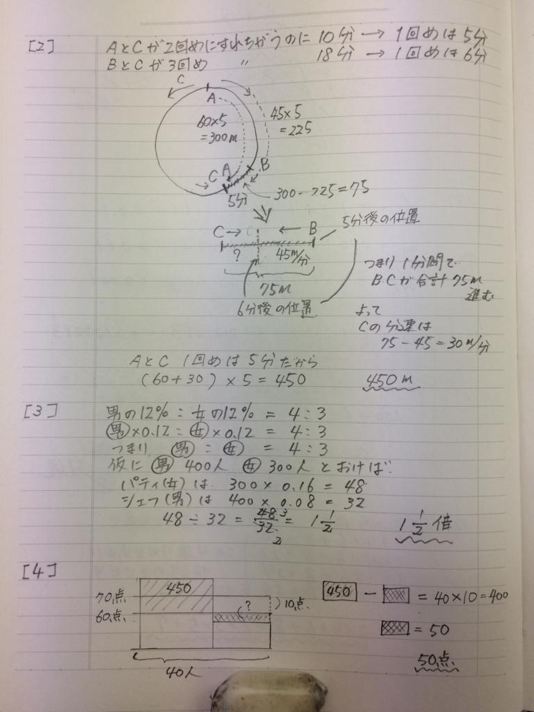 f:id:kemnpass:20170202195734j:plain