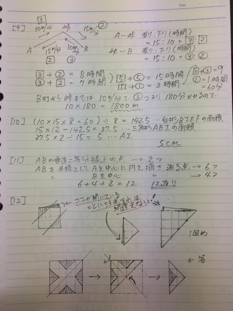 f:id:kemnpass:20170203150833j:plain