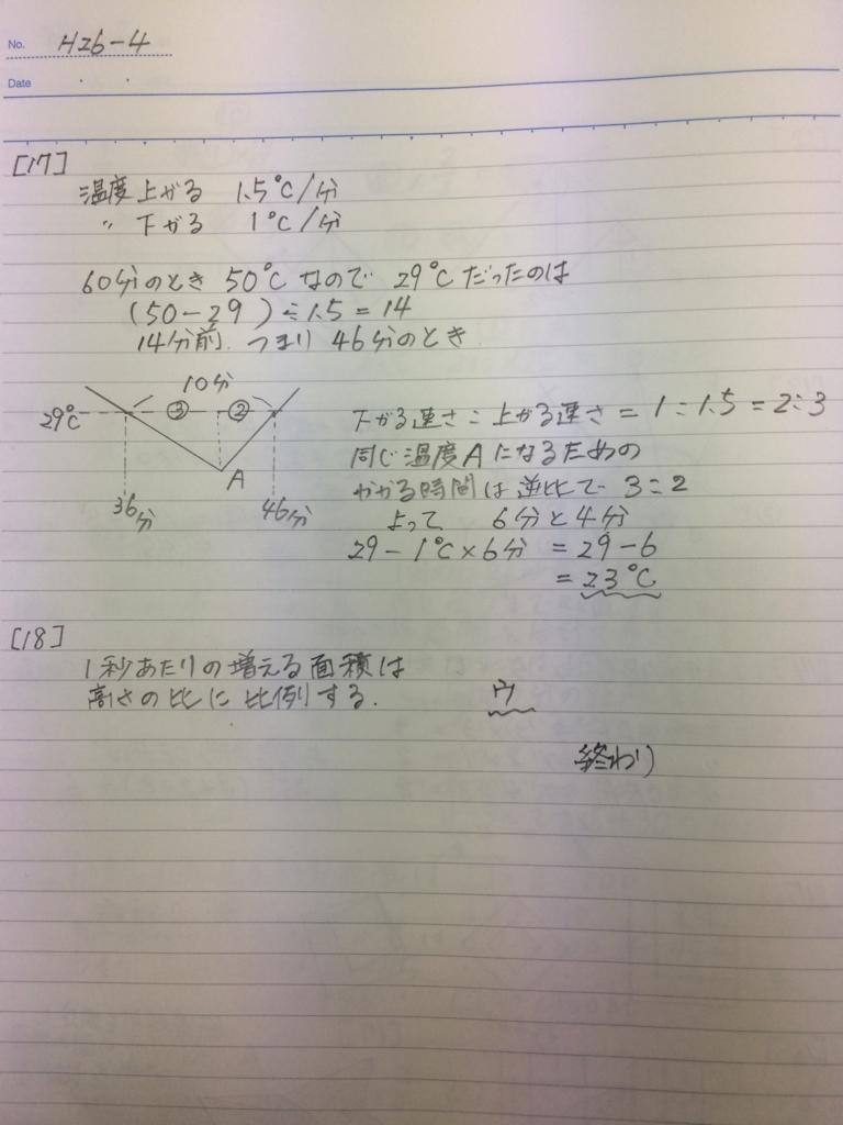 f:id:kemnpass:20170206220048j:plain