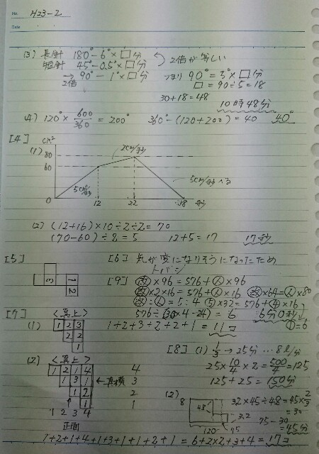 f:id:kemnpass:20170228162738j:image