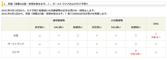 f:id:kemu-no-work2020:20210726155550p:plain