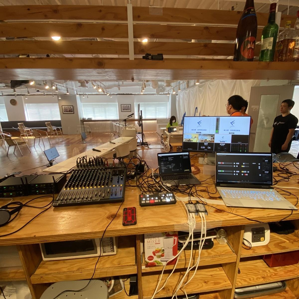 株主総会の配信スタジオ