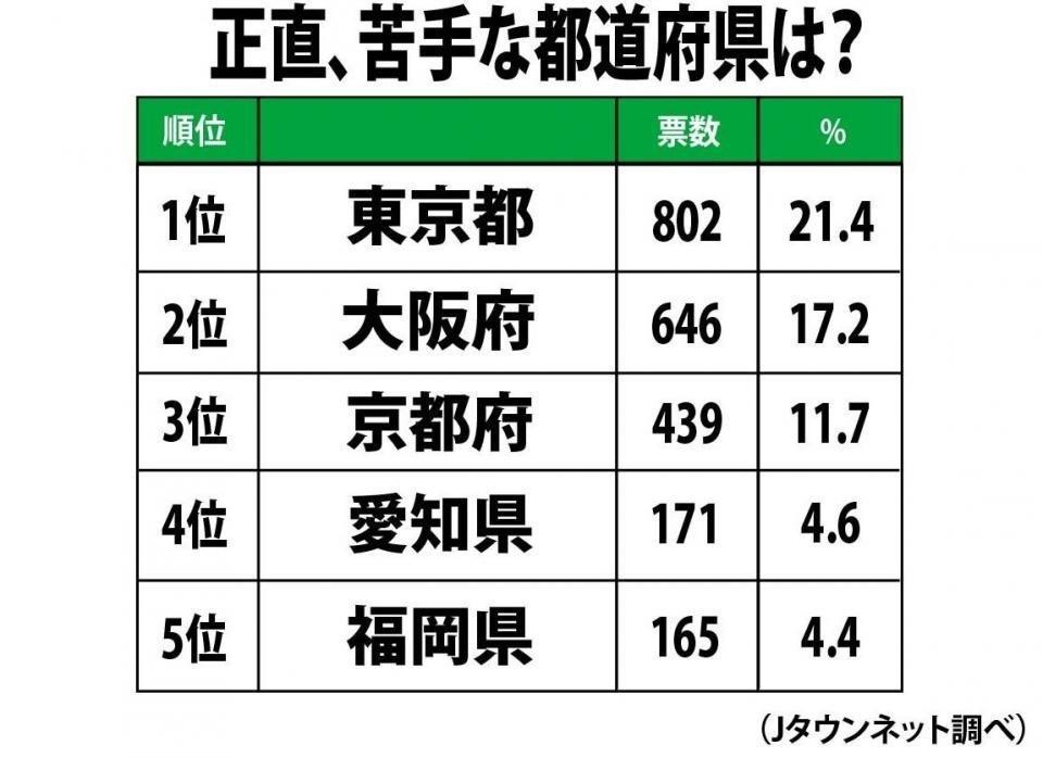 f:id:kemurikikakuku:20200110034907j:plain