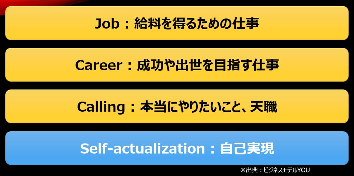 f:id:ken-azuma:20200207153116p:plain