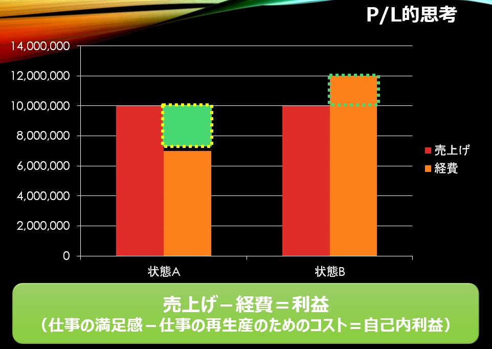f:id:ken-azuma:20200207153442p:plain