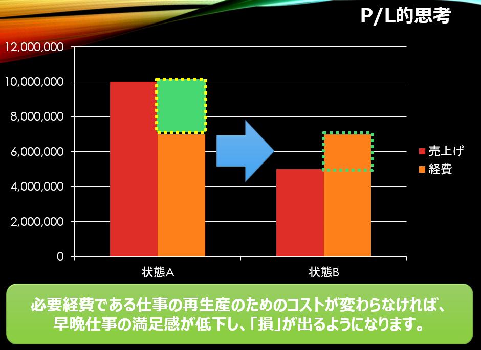 f:id:ken-azuma:20200207153520p:plain
