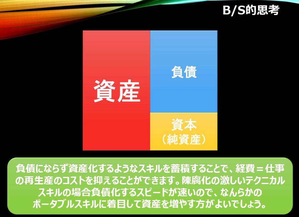f:id:ken-azuma:20200207163547p:plain