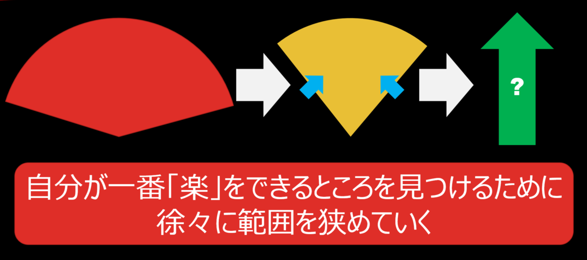 f:id:ken-azuma:20200210143122p:plain