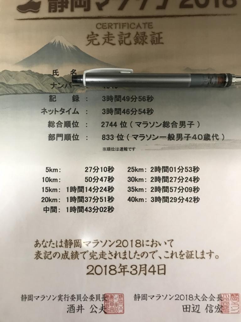 f:id:ken-chiryoin:20180304182908j:plain