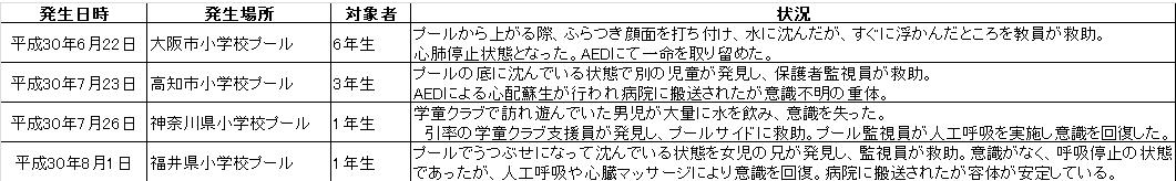 f:id:ken-j:20190704163532p:plain