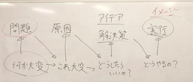 f:id:ken-j:20190725064122j:plain
