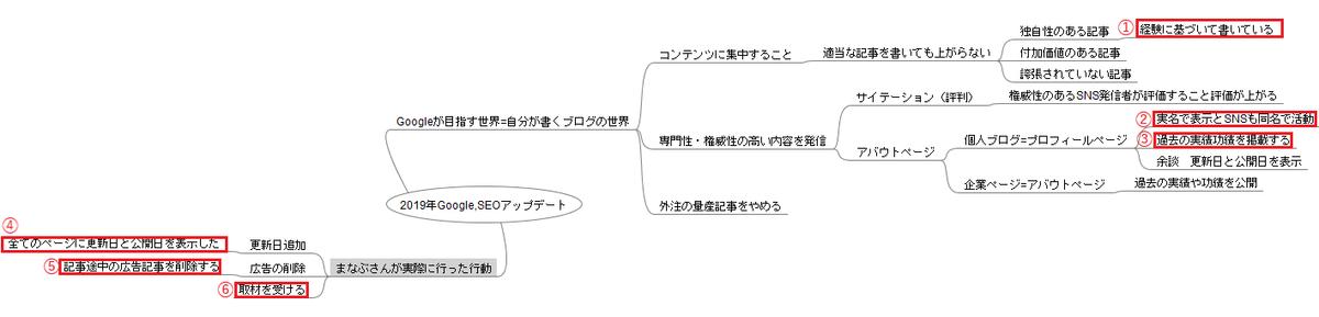 f:id:ken-j:20191110095848p:plain