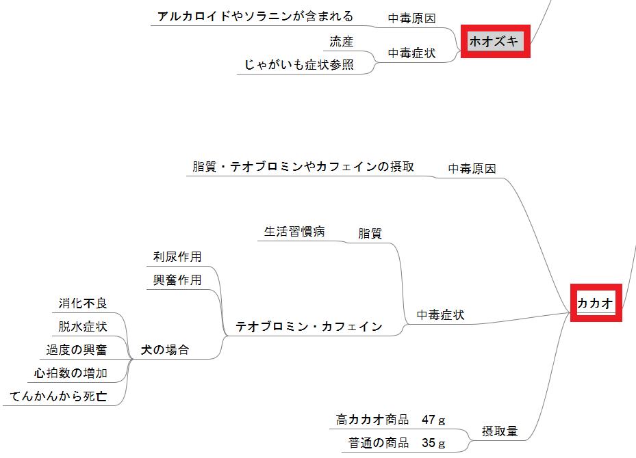 f:id:ken-j:20191213142138p:plain