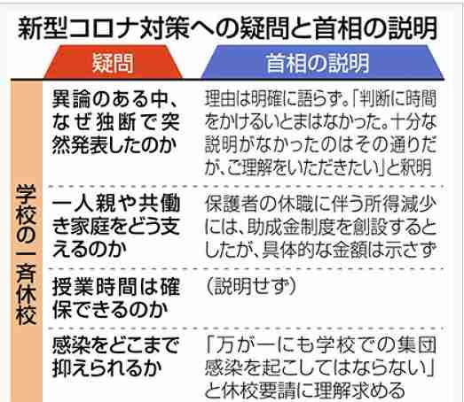 f:id:ken-j:20200302060009j:plain
