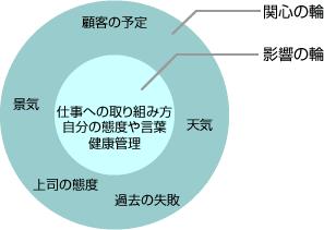 f:id:ken-j:20200315010506p:plain