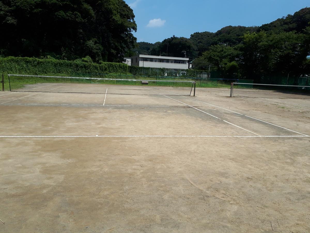 f:id:ken-jiiji-itohkun:20200804202936j:plain