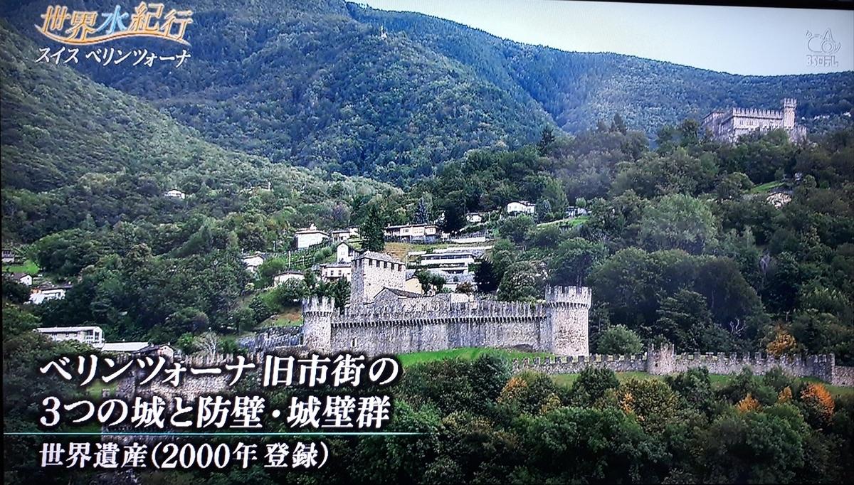 f:id:ken-jiiji-itohkun:20210329200941j:plain