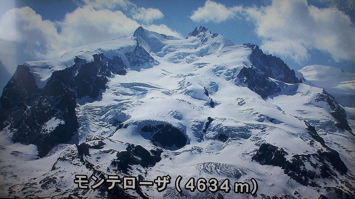 f:id:ken-jiiji-itohkun:20210329205247j:plain